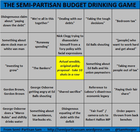 The Semi-Partisan 2013 Budget Game