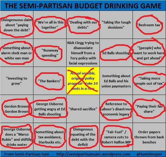 Semi-Partisan Budget 2013 Drinking Game - The Results!