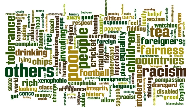 British Values word cloud
