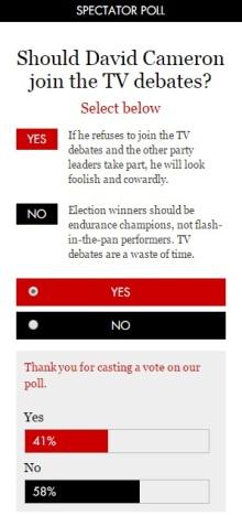 Spectator Poll Election Debates 2015 David Cameron Conservatives