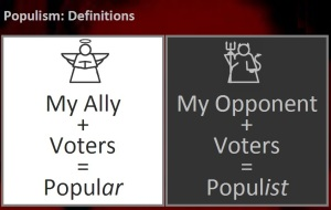 Populism Definition - British Politics