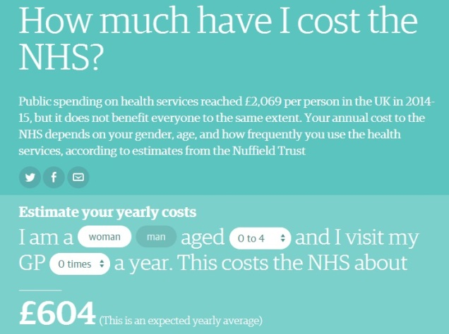 NHS - National Religion - How Much Have I Cost The NHS - Worship - Self Flagellation - Socialism