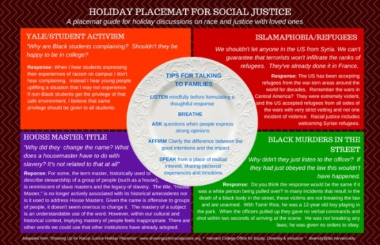 Harvard University - Holiday Placemat for Social Justice