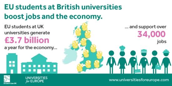 Universities for Europe