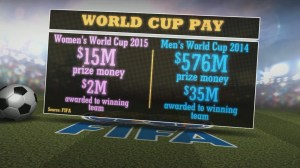 Equal Pay Sports - men and women