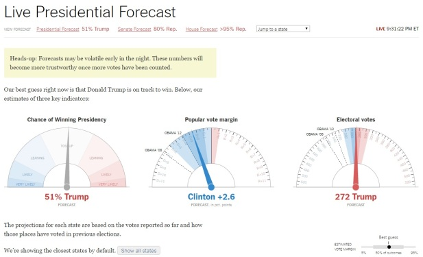 new-york-times-live-presidential-forecast-2