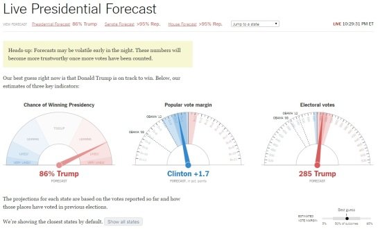 new-york-times-live-presidential-forecast-3