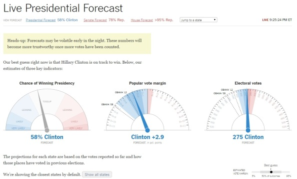 new-york-times-live-presidential-forecast