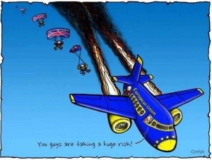 European Union - airplane - Brexit